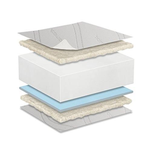 Serta iComfort Dawn Firm Memory Foam Crib and Waterproof GREENGUARD Certified