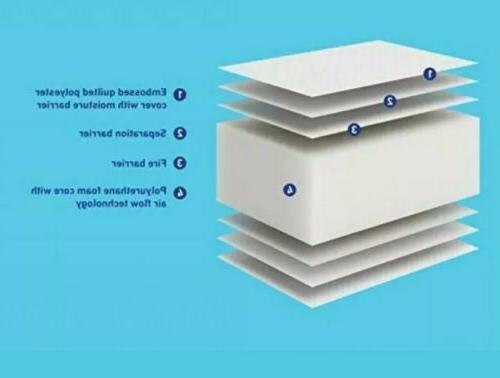 Graco Premium Foam Crib Toddler Bed Craft 06710-400